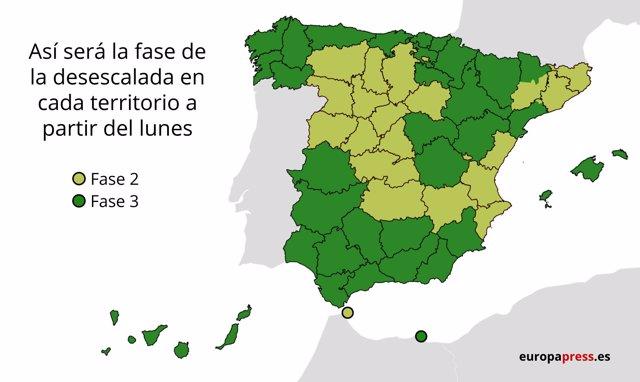 Madrid, Barcelona y CyL pasan a fase 2, en la que sigue la C.Valenciana, mientras la mayoría avanza a la 3