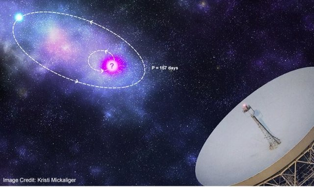 Una inusual señal cósmica sigue un patrón regular de 157 días