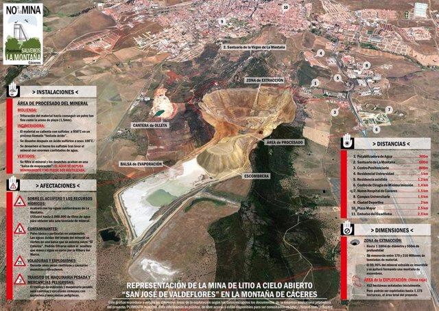 Plano del supuesto corte de la mina de litio en Cáceres