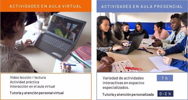 El colegio Santo Domingo de Silos de Zaragoza ofrece un nuevo modelo de aprendizaje que combina la enseñanza presencial y online para cinco nuevos ciclo de FP.