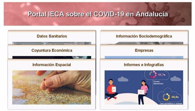 Imagen del portal web del Instituto de Estadística de Andalucía sobre el Covid-19.