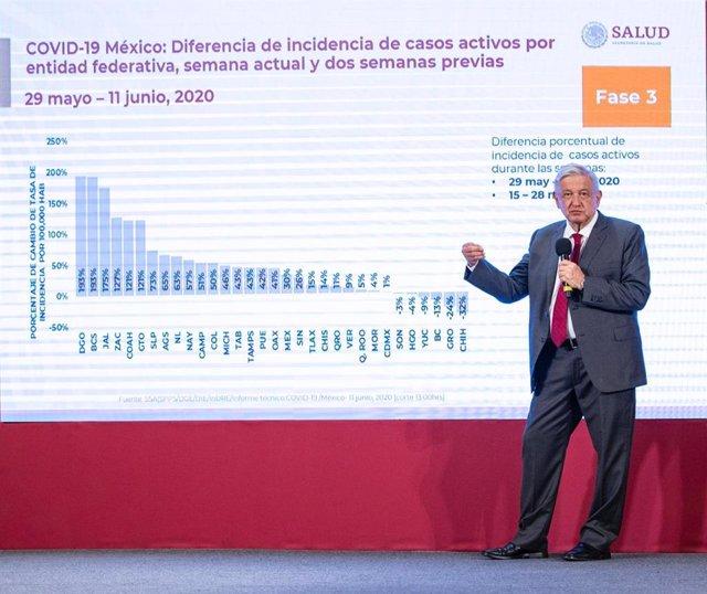 Coronavirus.- López Obrador asegura que México está listo para retomar la activi