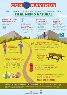 Cartel con recomendaciones para las actividades en el medio natural