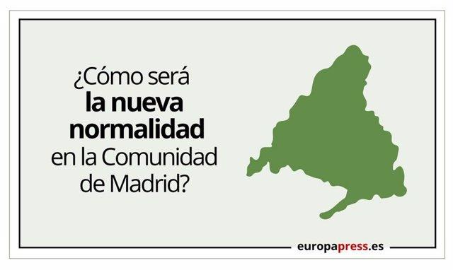 ¿Cómo será la nueva normalidad en la Comunidad de Madrid?