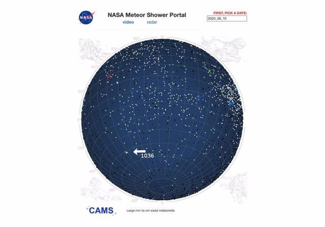 Nueva lluvia de meteoros de un cometa desconocido