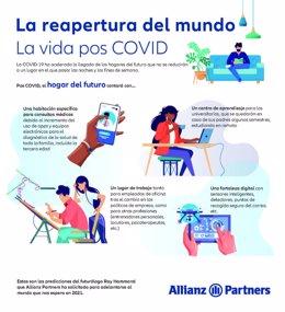 Allianz Partners hace una previsión de cómo serán los hogares