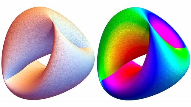 El flujo Hamiltoniano representado como un torus parecido a un donut. Los colores del arcoiris codifican una cuarta dimensión