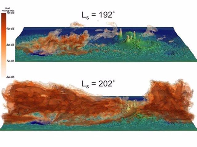 Instantáneas, con dos semanas de intervalo, de una simulación 3D de la tormenta global de polvo marciana de 2018