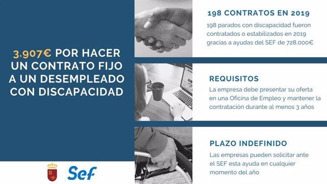 Cartel de las ayudas del SEF a la contratación de personas con discapacidad