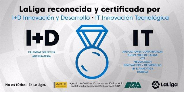 LaLiga recibe certificaciones I+D+i en materia tecnológica e innovación