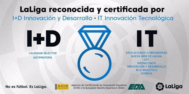 Fútbol.- LaLiga recibe certificaciones I+D+i en materia tecnológica y de innovac