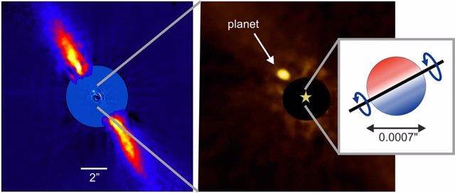 Las nuevas observaciones muestran que el ecuador estelar (derecha) está alineado con el plano orbital del planeta 'Beta Pictoris b' (centro) y el plano del disco extendido de material de escombros que rodea el sistema (izquierda)
