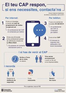 Los centros de atención primaria (CAP) de Barcelona han reforzado el uso de las herramientas telemáticas a raíz de la pandemia de coronavirus