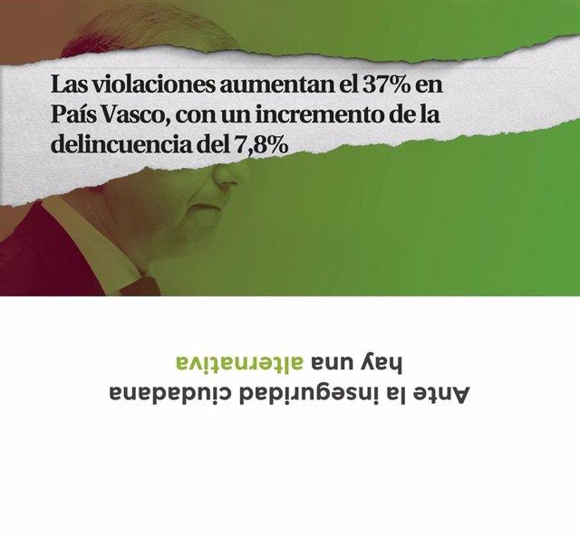 Modelos de sobres de VOX País Vasco emitidos para las próximas elecciones del 12 de julio de 2020.