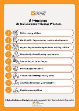 Fundación Lealtad actualiza los 9 Principios de Transparencia y Buenas Prácticas para ONG