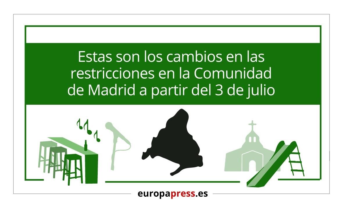 Cambios en las restricciones en la Comunidad de Madrid a partir del 3 de julio