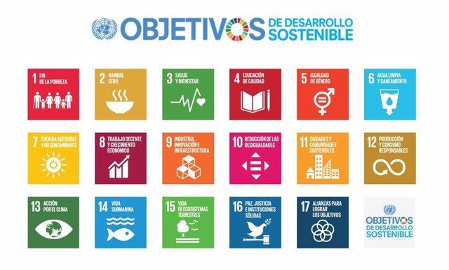 Objetivos de Desarrollo Sostenible (ODS) de la ONU