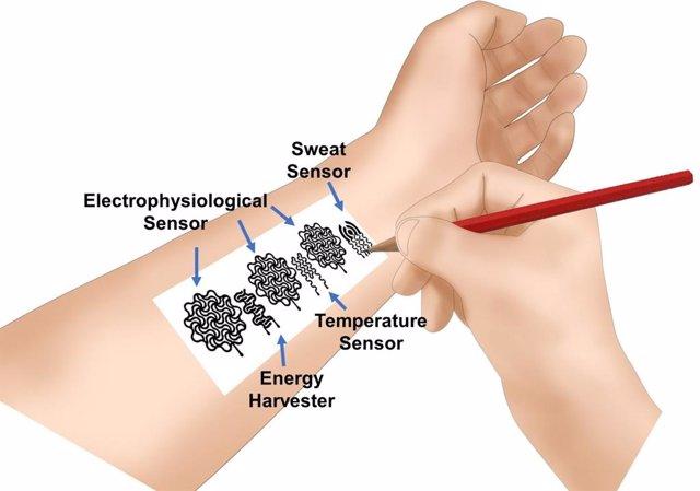 Crean un dispositivo biométrico con un papel y un lápiz que puede monitorizar la