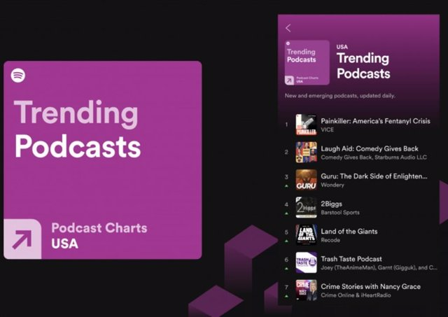 Spotify lanza las listas 'Podcasts Top' y 'Podcasts Tendencia' en España