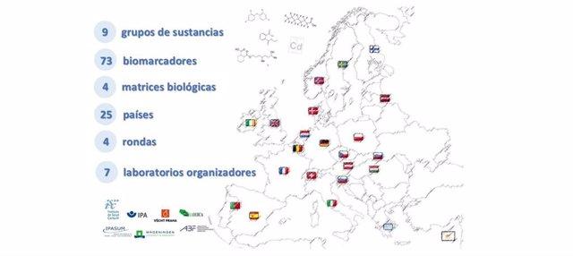 El mapa muestra dato del proyecto europeo 'Human Biomonitoring for Europe' (HBM4EU), en el que participa el ISCIII.