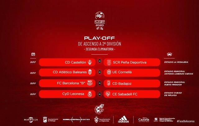 Fútbol.- Castellón-Peña Deportiva y Atlético Baleares-Cornellá, segunda eliminat