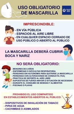 Infografía Policía Local de Murcia sobre uso mascarilla