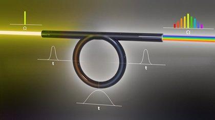 Nuevo estándar en el rendimiento de los pulsos láser ultrarrápidos
