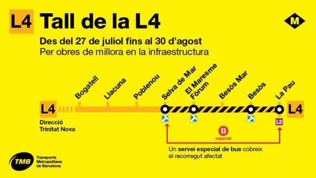 Un tramo de la línea L4 del Metro de Barcelona permanecerá cortada hasta el 30 de agosto por obras en las vías.