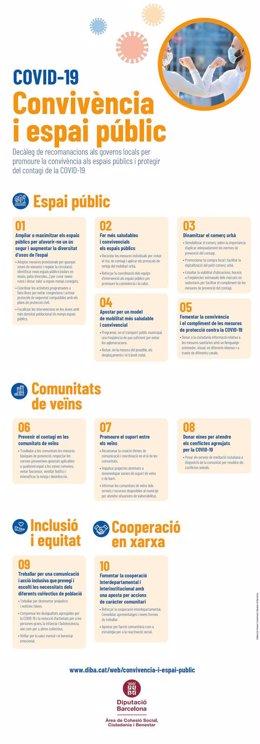 Imagen del decálogo de la Diputación de Barcelona que incluye una serie de recomendaciones, orientaciones y prácticas de referencia para los gobiernos locales por el Covid-19.