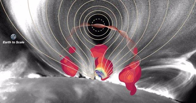 La descripción del motor central de una llamarada solar