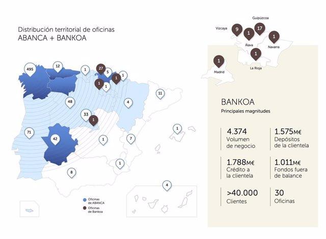 Distribución terrtorial de oficinas de una fusión de Abanca y Bankoa.