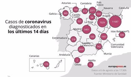 EpData.- El último balance de casos del coronavirus, en gráficos
