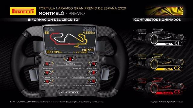 Infografía de los neumáticos Pirelli para el Gran Premio de España 2020