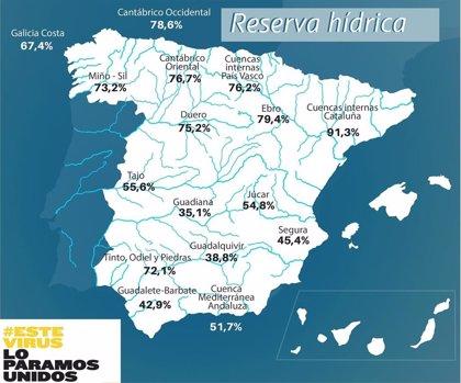 La reserva hidráulica sigue a la baja en la última semana en Galicia