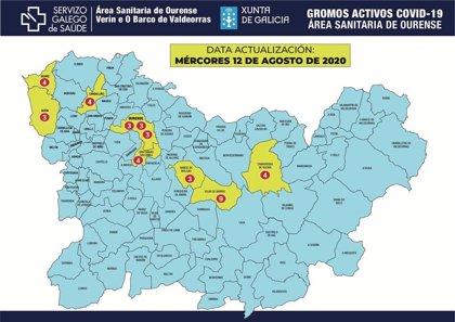 Detectado otro brote familiar en Ourense con tres casos tras una PCR preventiva a un hombre con síntomas