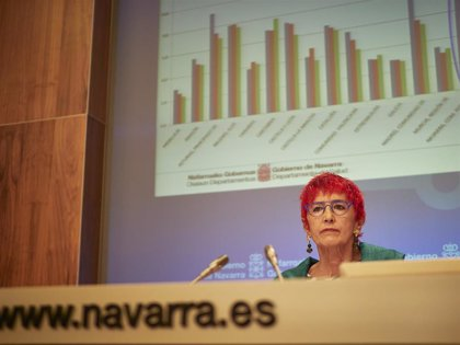Navarra registra 142 nuevos casos de Covid-19 y cinco nuevos ingresos