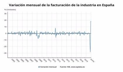 La industria gallega factura en junio un 49,7% más que en mayo, pero vende un 0,1% menos que hace un año