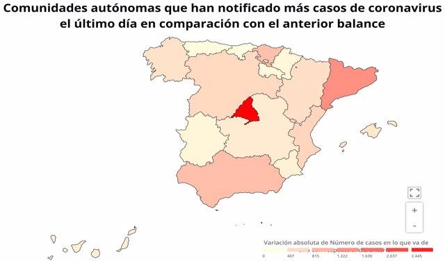 CCAA que han notificado más casos de coronavirus el último día
