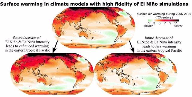 La fidelidad de la simulación de El Niño, calve para predecir el clima