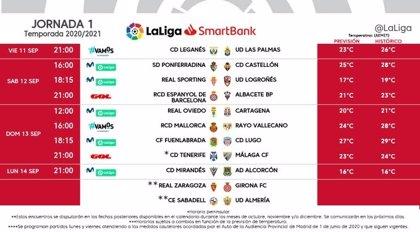 Leganés y Las Palmas abrirán la Liga SmartBank 2020/21