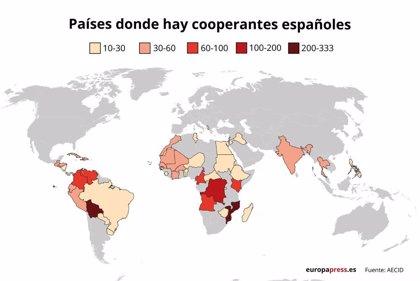 EpData.- Gráficos por el Día del Cooperante