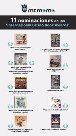 La editorial infantil española mr.momo recibe once nominaciones en los Internati