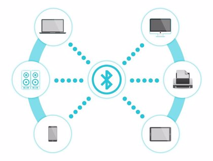 Portaltic.-Alertan de una vulnerabilidad en Bluetooth que permite manipular las claves de auntenticación que emparejan dispositivos
