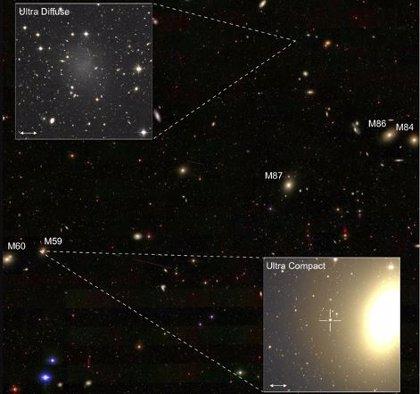 Un censo galáctico revela el origen de la mayoría de galaxias extremas