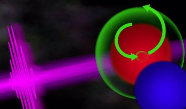 Ondas electrónica en moléculas creadas mediante pulsos láser extremadamente cortos