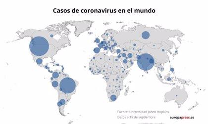 EpData.- El último balance de casos del coronavirus en Latinoamérica y el resto del mundo, en gráficos