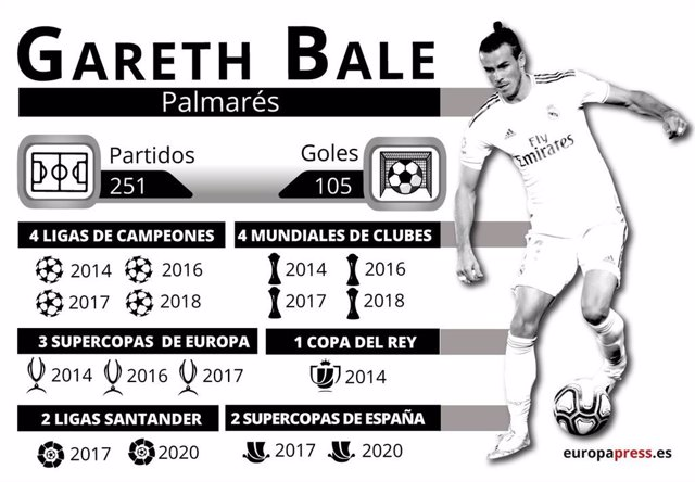 Fútbol.- Gareth Bale: goles claves, títulos y lesiones en siete años de madridis