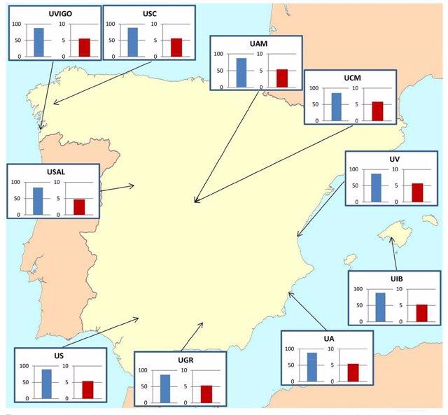 """Estudiantes universitarios españoles tienen un conocimiento """"moderado"""" sobre la teoría de la evolución, según un estudio"""