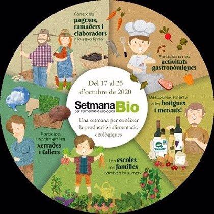 La Setmana Bio 2020 se celebrará en formato virtual