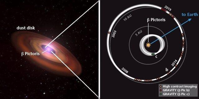 Primera confirmación directa de planeta detectado por velocidad radial